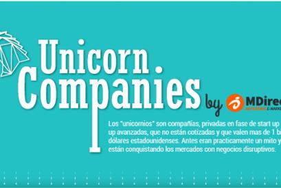 Empresas unicornio: ¿La burbuja de la start-up tecnológica?